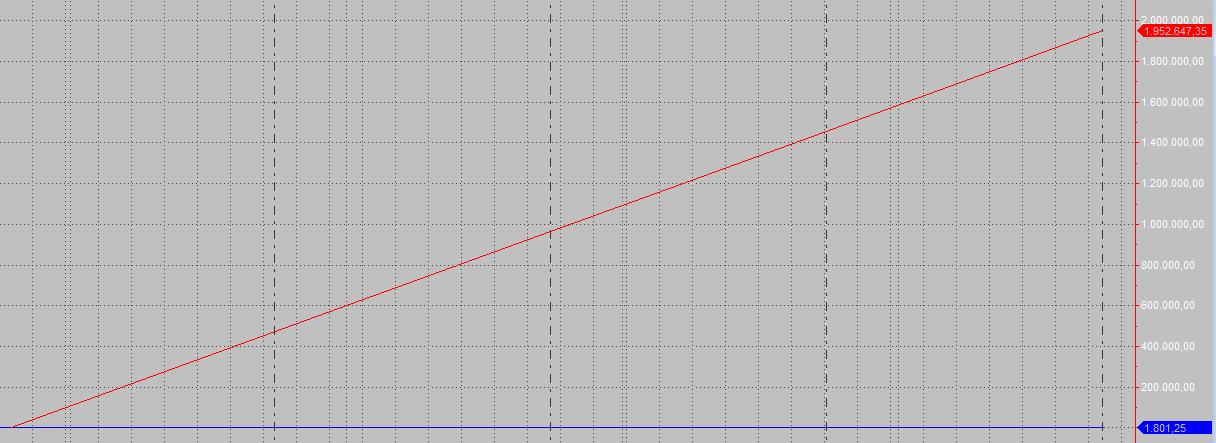strange moving average outcome image