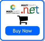 Multicharts Lifetime Bundle Button