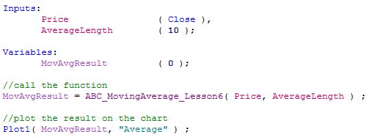 Indicator Code