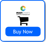 Buy Multicharts Button
