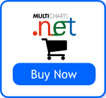 Buy Multicharts.NET Button