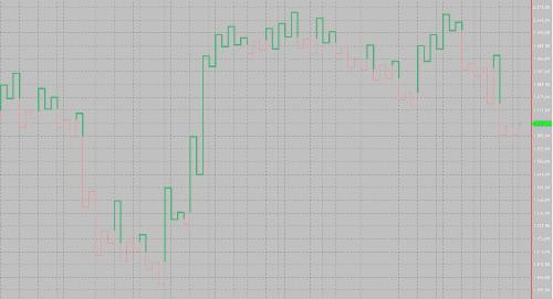 Kagi Chart Image